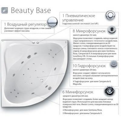 Гидромассажная система Ravak Beauty Base, хром, BB0001