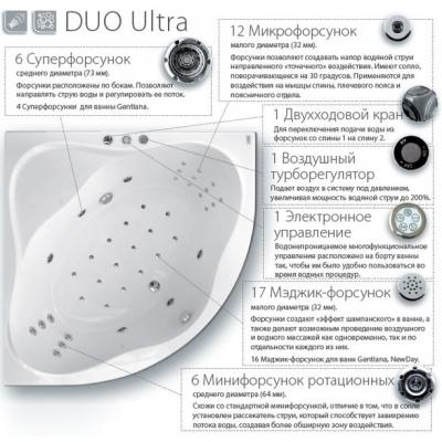 Гидромассажная система Ravak Duo Ultra, хром, DU0001