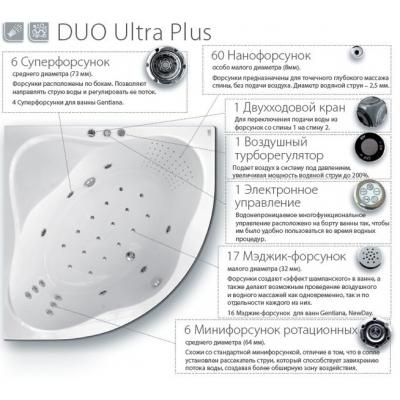 Гидромассажная система Ravak Duo Ultra Plus, хром, DUP001
