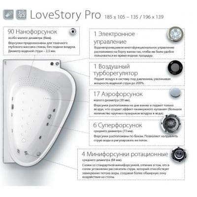 Гидромассажная система Ravak LoveStory Pro, хром, LSP001
