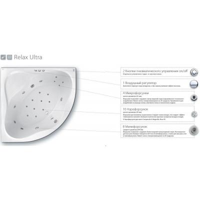 Гидромассажная система RELAX Ultra, хром, RU0001